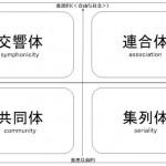 「自由な社会」を構想するための4つの社会モデルと2つの方法