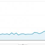 2014年7月~9月の当ブログ人気記事まとめ
