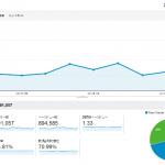2013年のKousyoublog人気記事・アクセス数まとめ