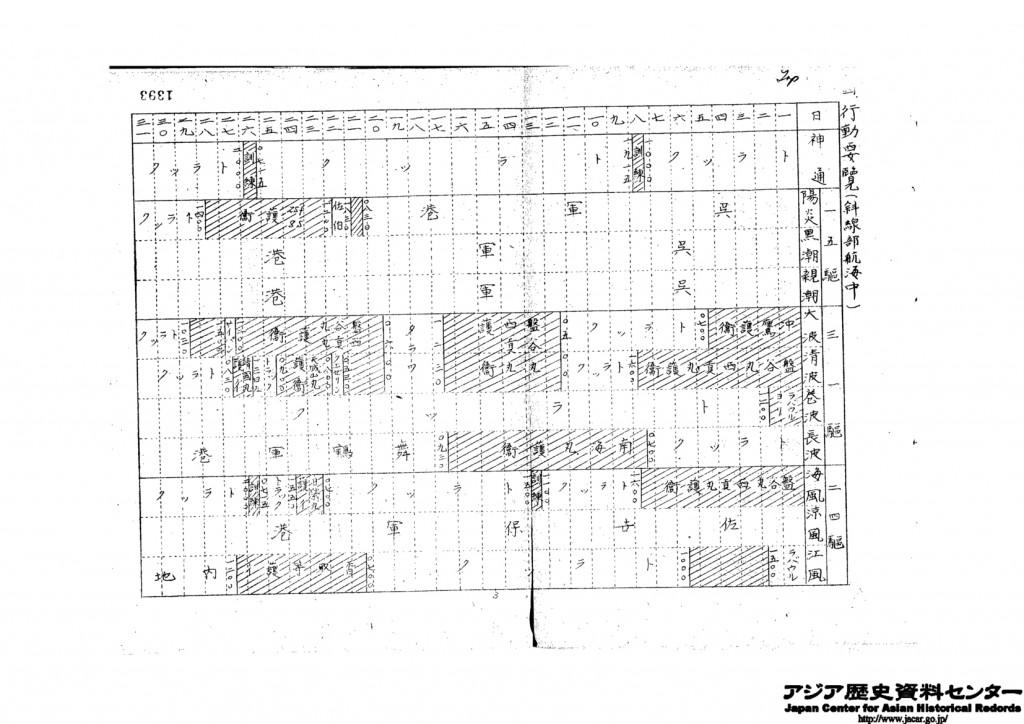 昭和18年1月1日~昭和18年5月31日 第2水雷戦隊戦時日誌戦闘詳報より行動要覧